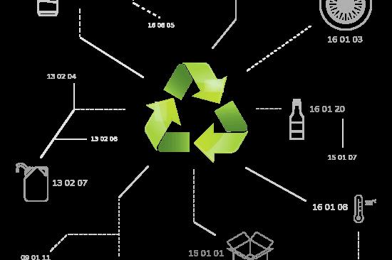 Poznań odbiór odpadów skup komputerów