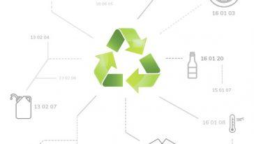 kod-odpadu-esbud